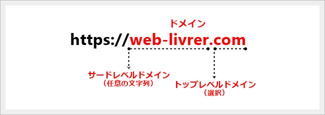 domain-kaisetsu-1